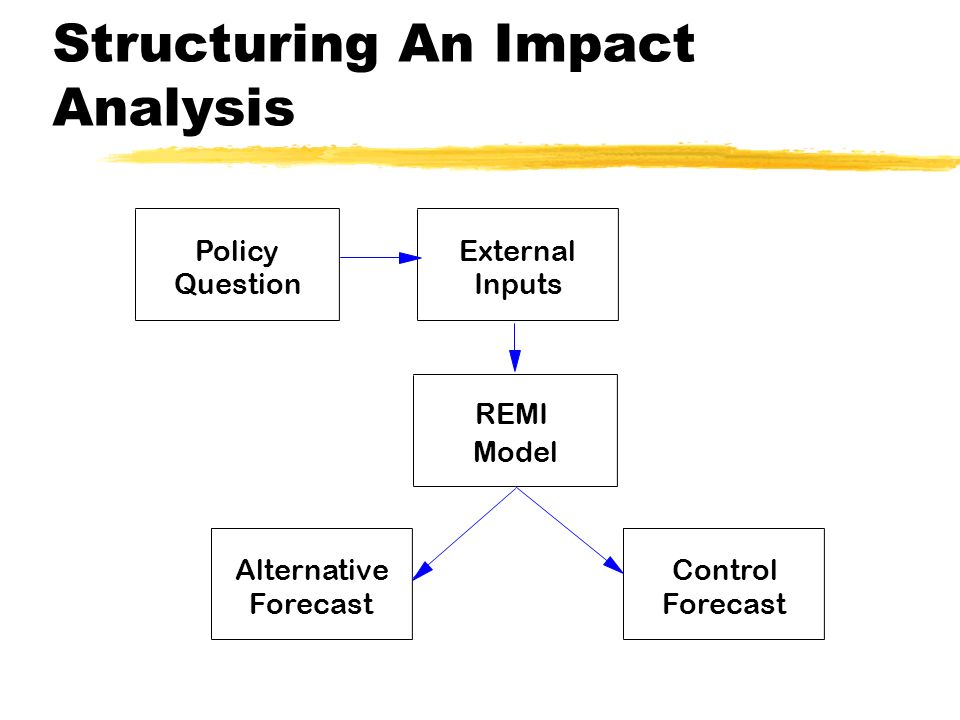 Structuring An Impact Analysis Policy Question External Inputs REMI Model Alternative Forecast Control Forecast