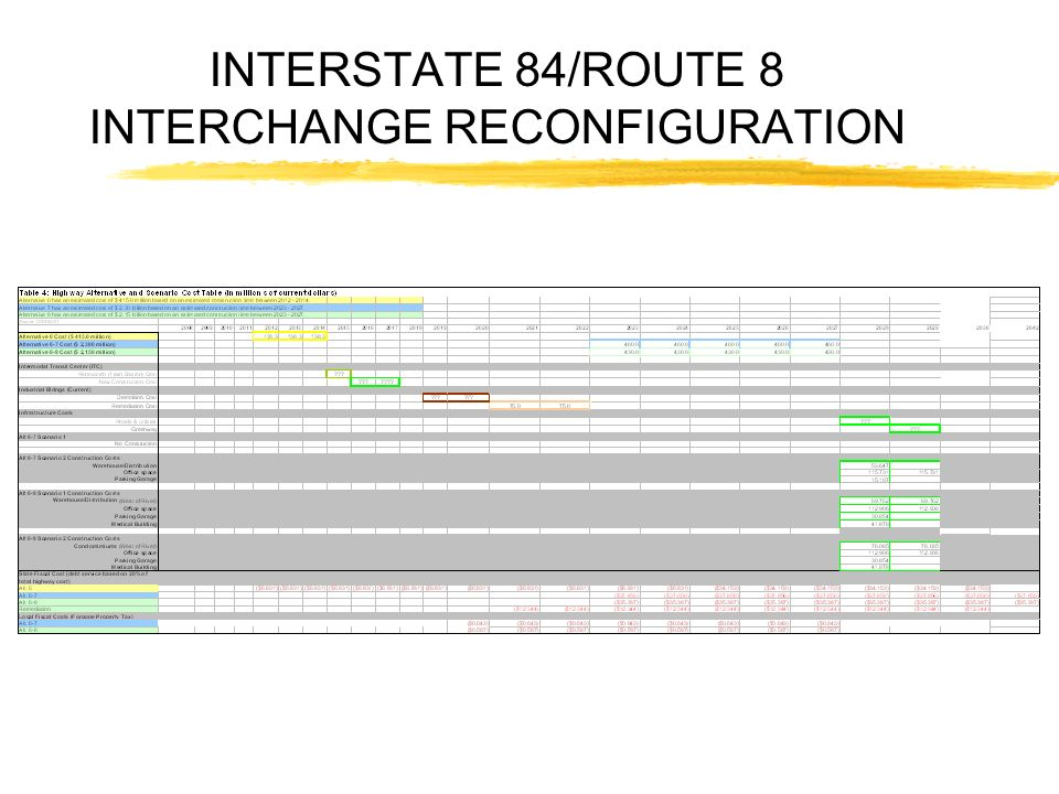 INTERSTATE 84/ROUTE 8 INTERCHANGE RECONFIGURATION