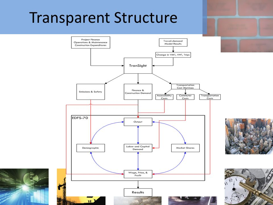 Transparent Structure