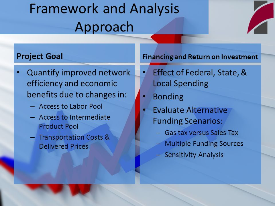Project Goal Quantify improved network efficiency and economic benefits due to changes in: – Access to Labor Pool – Access to Intermediate Product Pool – Transportation Costs & Delivered Prices Financing and Return on Investment Effect of Federal, State, & Local Spending Bonding Evaluate Alternative Funding Scenarios: – Gas tax versus Sales Tax – Multiple Funding Sources – Sensitivity Analysis Framework and Analysis Approach