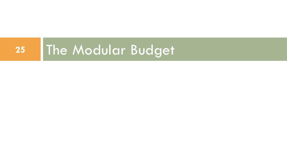 The Modular Budget 25