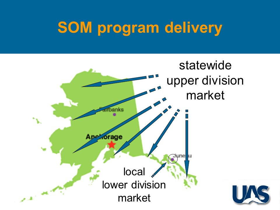 SOM program delivery local lower division market statewide upper division market