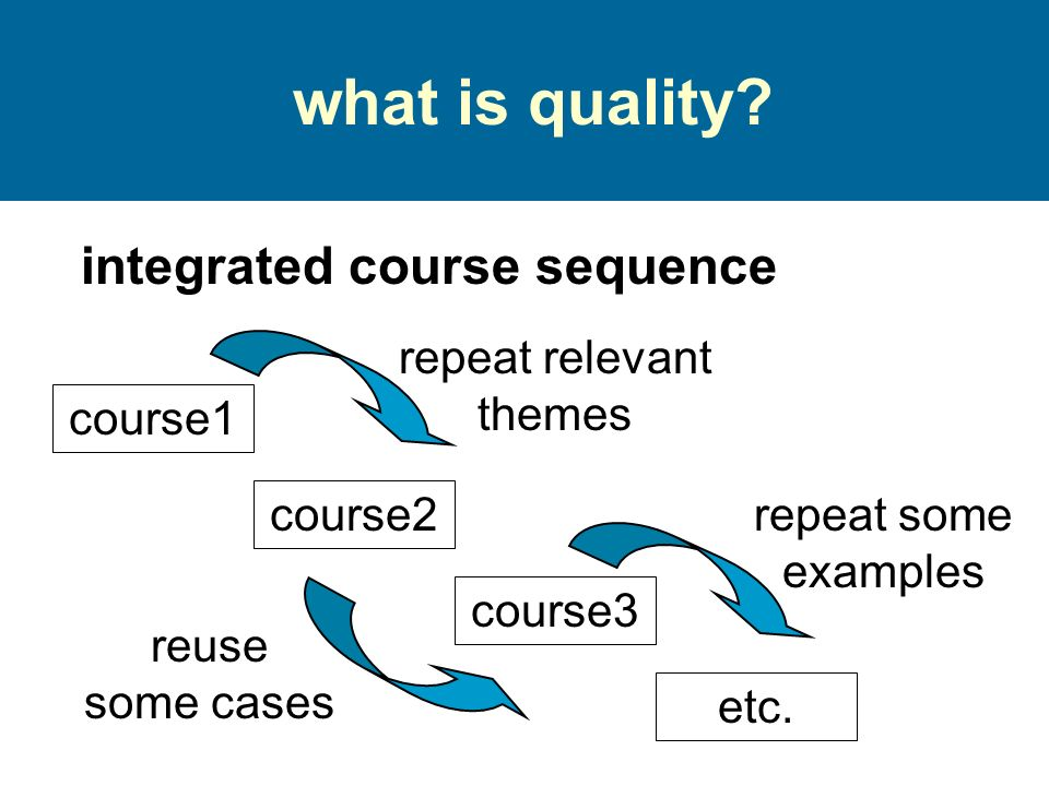 what is quality. integrated course sequence course1 course2 course3 repeat relevant themes etc.