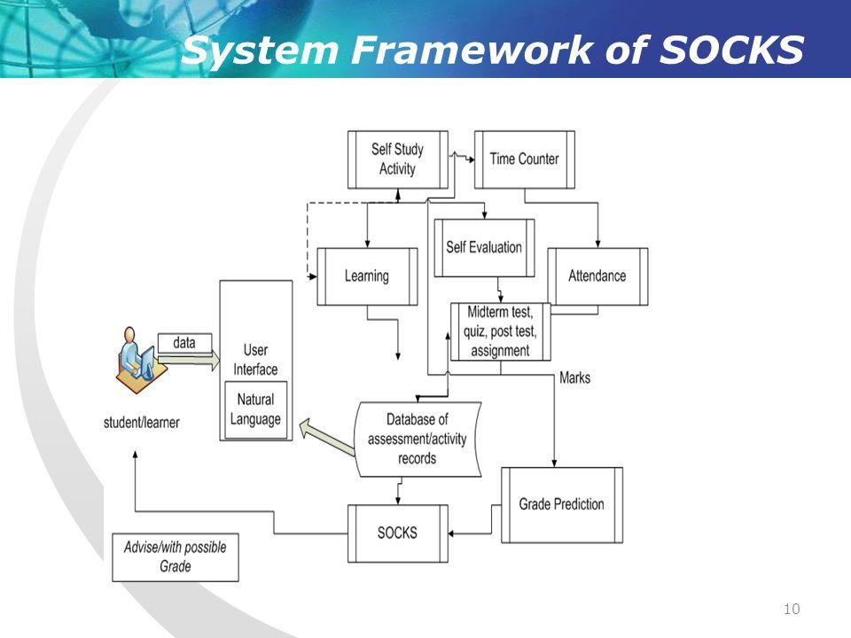 System Framework of SOCKS 10