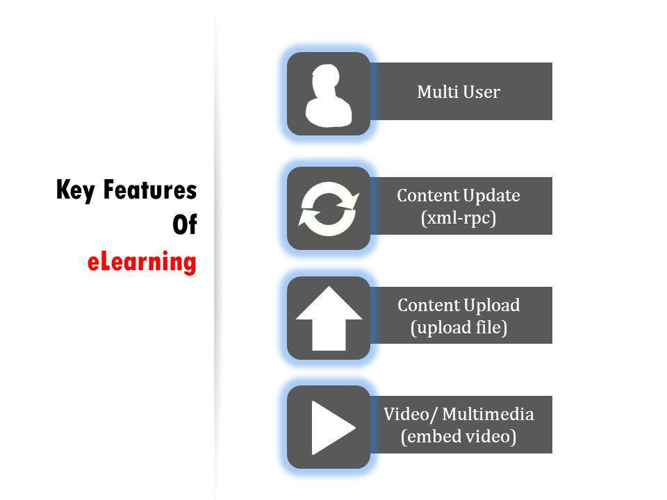 Key Features Of eLearning Multi User Content Update (xml-rpc) Content Upload (upload file) Video/ Multimedia (embed video)