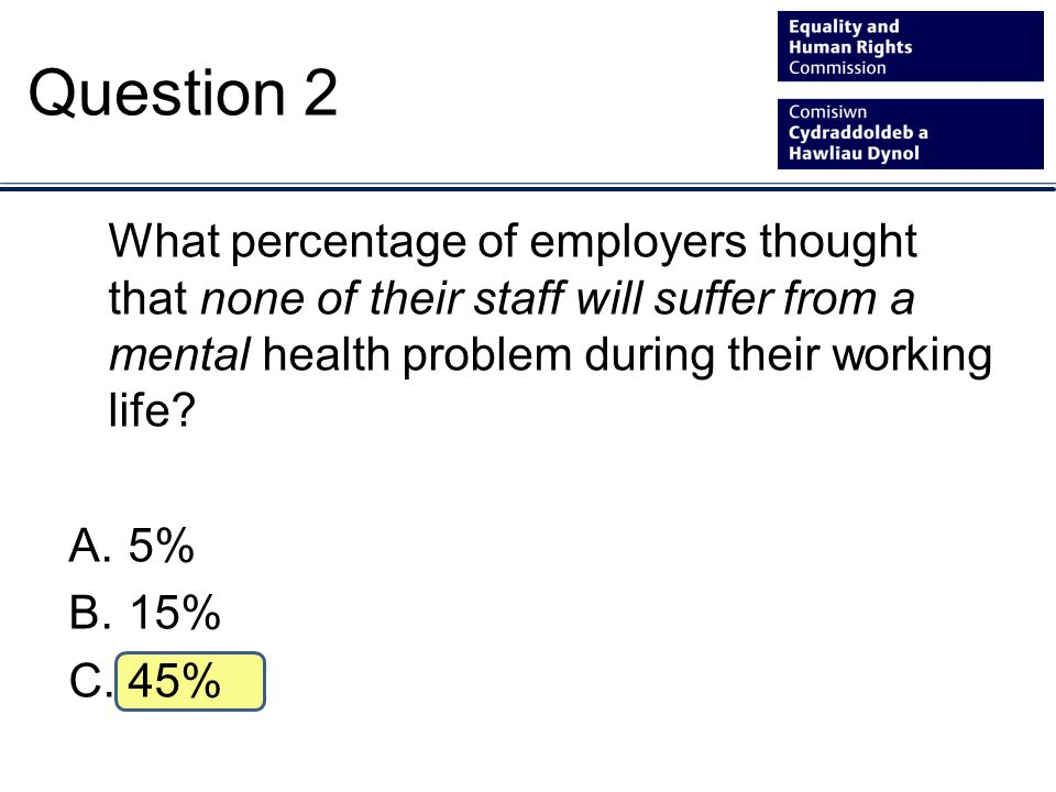 What percentage of employers thought that none of their staff will suffer from a mental health problem during their working life.