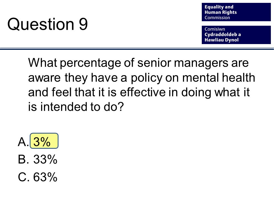 What percentage of senior managers are aware they have a policy on mental health and feel that it is effective in doing what it is intended to do.