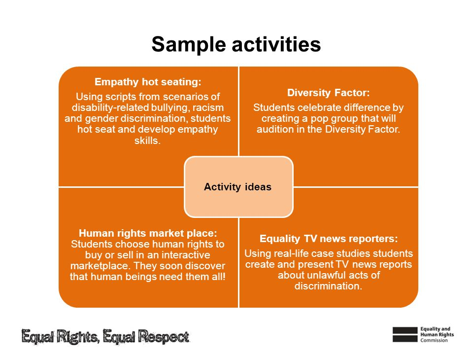 Sample activities Empathy hot seating: Using scripts from scenarios of disability-related bullying, racism and gender discrimination, students hot sea