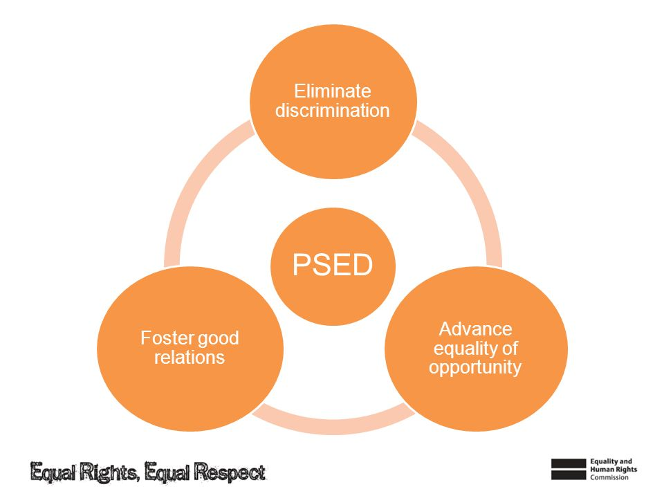 PSED Eliminate discrimination Advance equality of opportunity Foster good relations
