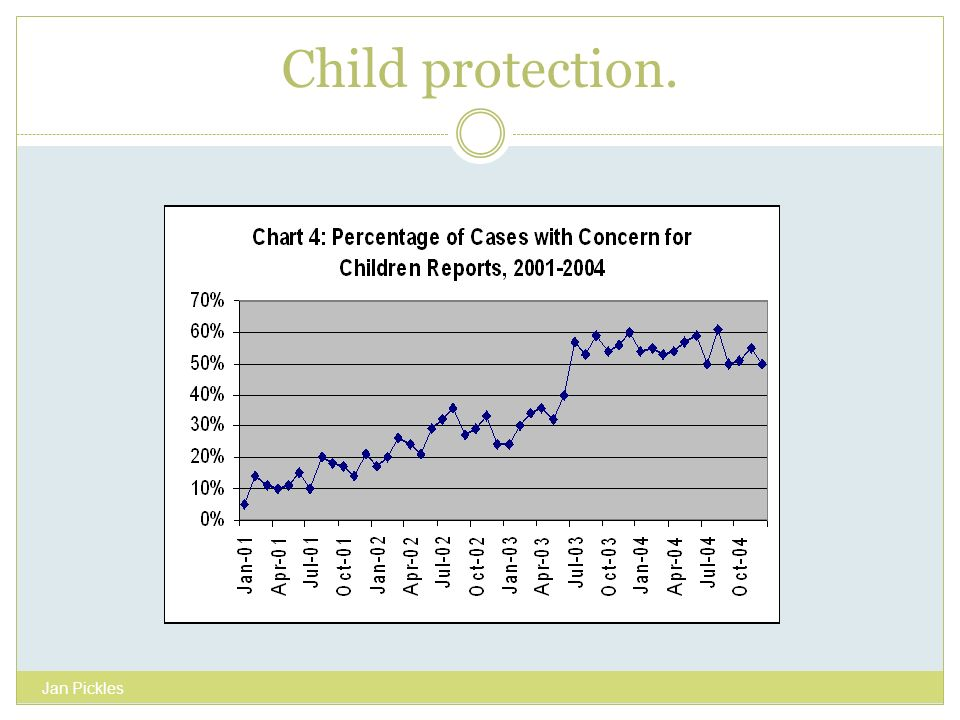 Child protection. Jan Pickles