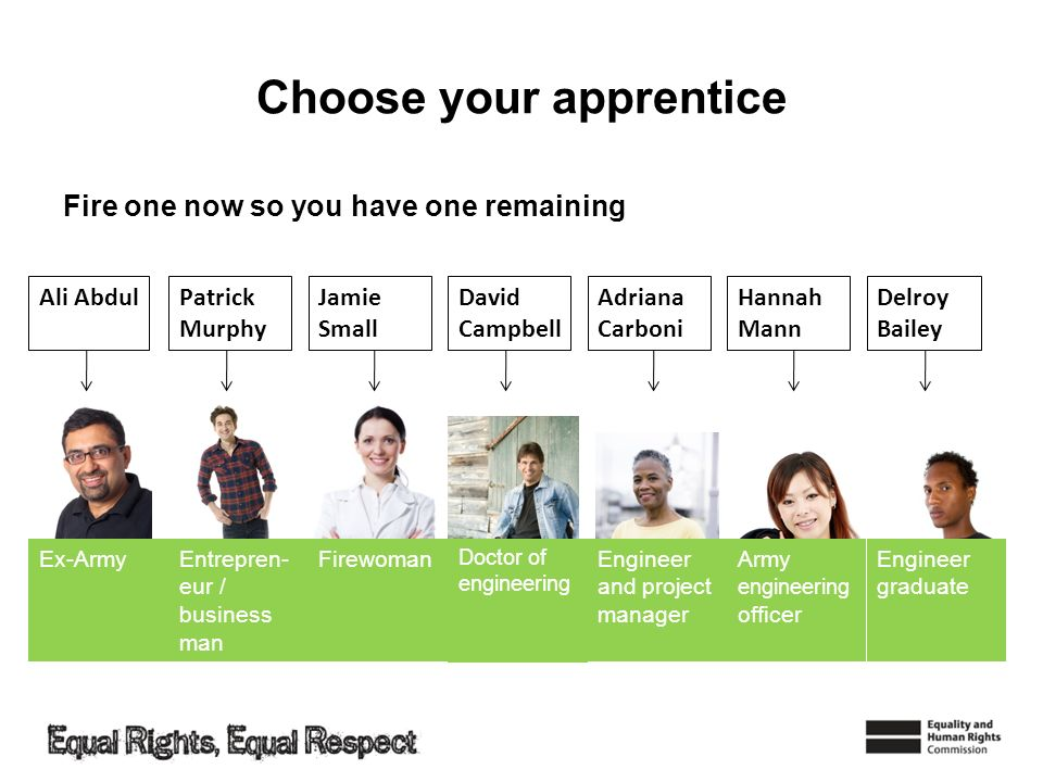 Choose your apprentice Fire one now so you have one remaining Ali AbdulPatrick Murphy Jamie Small David Campbell Adriana Carboni Hannah Mann Delroy Ba