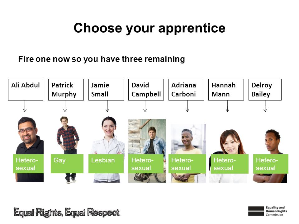 Choose your apprentice Fire one now so you have three remaining Ali AbdulPatrick Murphy Jamie Small David Campbell Adriana Carboni Hannah Mann Delroy