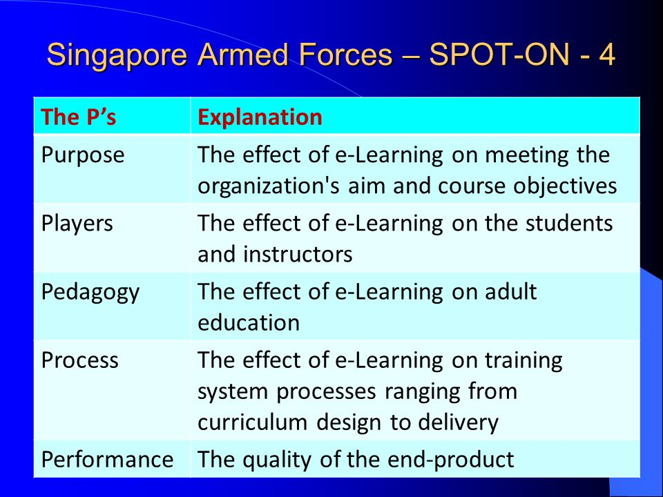 Singapore Armed Forces – SPOT-ON - 4 The PsExplanation PurposeThe effect of e-Learning on meeting the organization s aim and course objectives PlayersThe effect of e-Learning on the students and instructors PedagogyThe effect of e-Learning on adult education ProcessThe effect of e-Learning on training system processes ranging from curriculum design to delivery PerformanceThe quality of the end-product