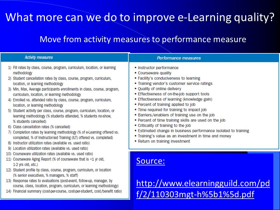 What more can we do to improve e-Learning quality.