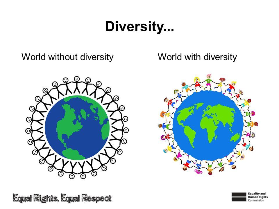 Diversity... World with diversityWorld without diversity