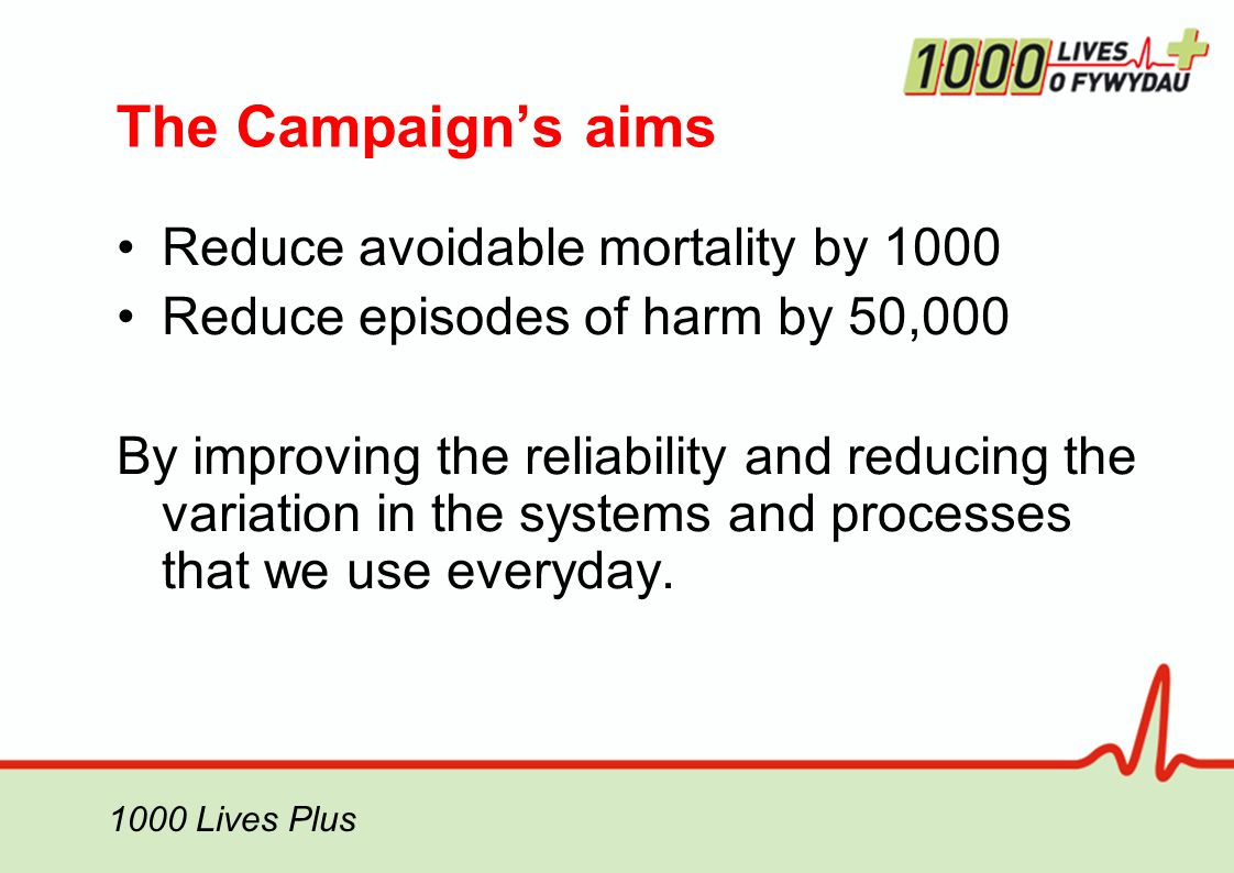 1000 Lives Plus The Campaigns aims Reduce avoidable mortality by 1000 Reduce episodes of harm by 50,000 By improving the reliability and reducing the variation in the systems and processes that we use everyday.