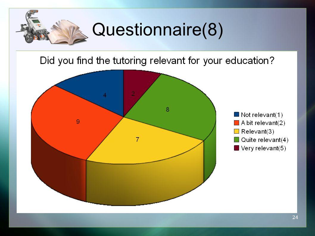24 Questionnaire(8)