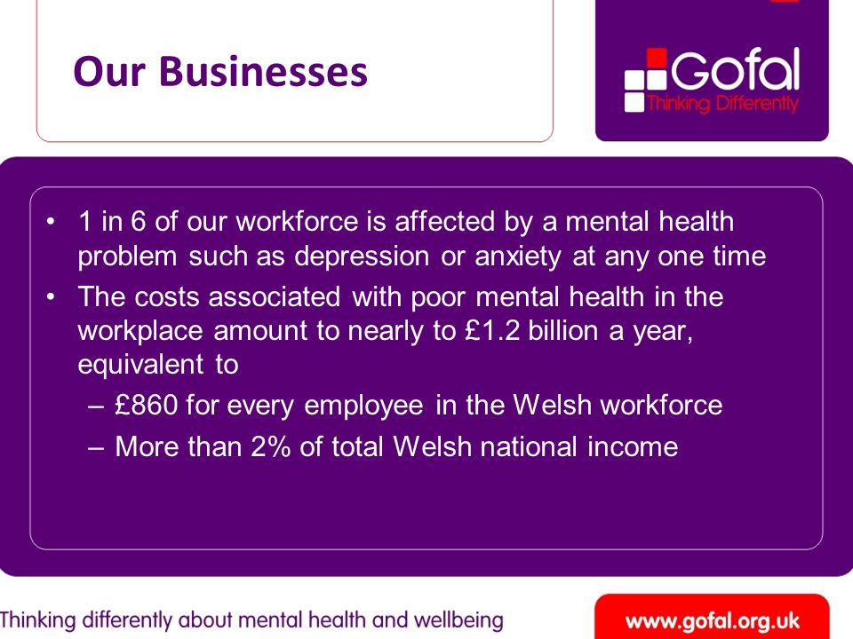 Our Businesses 1 in 6 of our workforce is affected by a mental health problem such as depression or anxiety at any one time The costs associated with