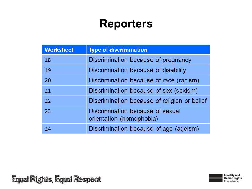 Reporters WorksheetType of discrimination 18 Discrimination because of pregnancy 19 Discrimination because of disability 20 Discrimination because of