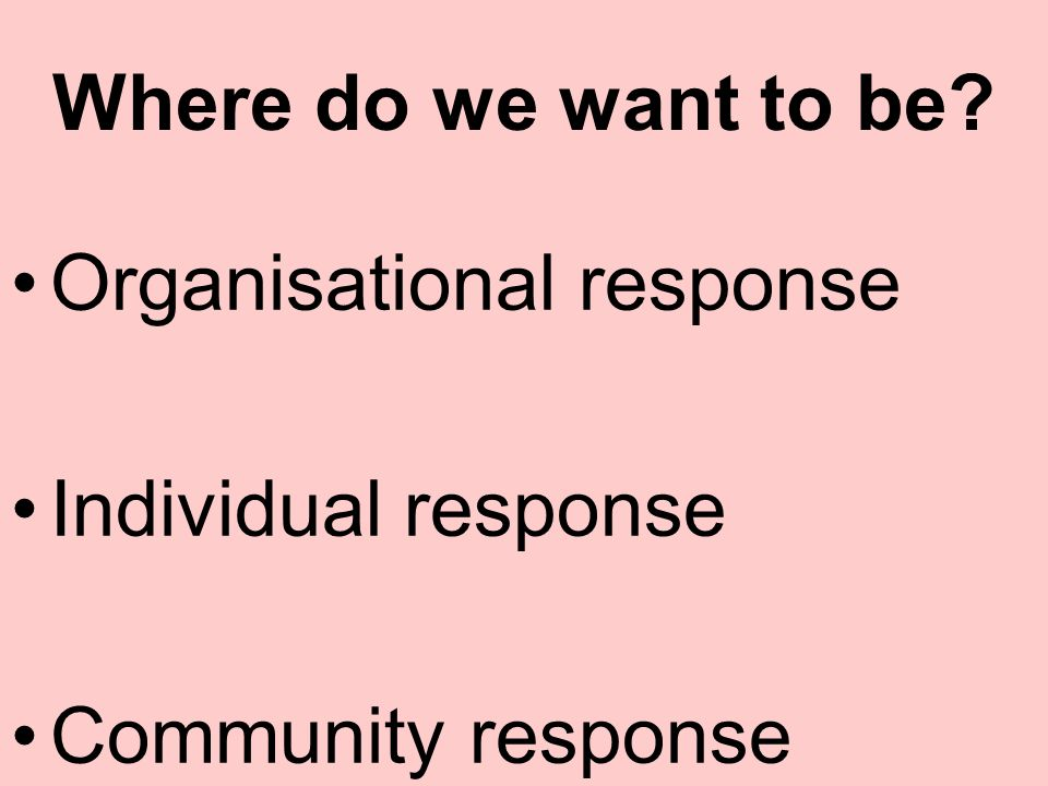 Where do we want to be Organisational response Individual response Community response