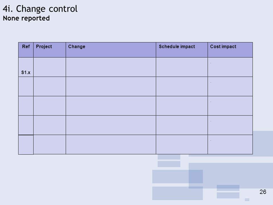 . Schedule impactCost impact S001.... S1.x RefProjectChange 4i. Change control None reported 26