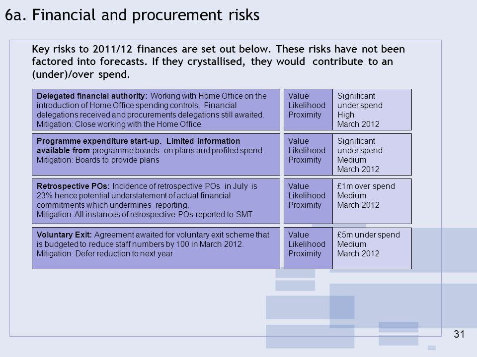 6a. Financial and procurement risks Key risks to 2011/12 finances are set out below. These risks have not been factored into forecasts. If they crysta
