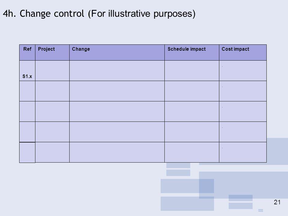 Schedule impactCost impact S001.... S1.x RefProjectChange 4h.
