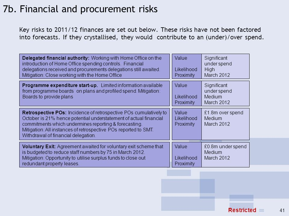 7b. Financial and procurement risks Key risks to 2011/12 finances are set out below. These risks have not been factored into forecasts. If they crysta