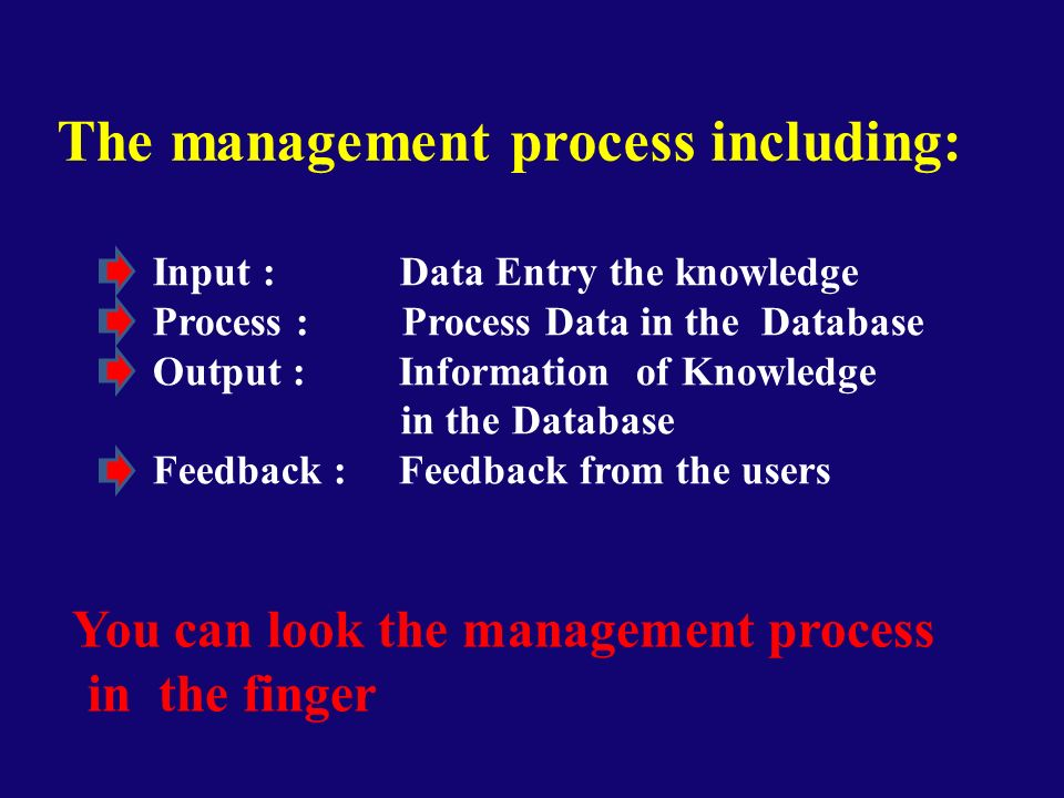 Input : Data Entry the knowledge Process : Process Data in the Database Output : Information of Knowledge in the Database Feedback : Feedback from the users The management process including: You can look the management process in the finger