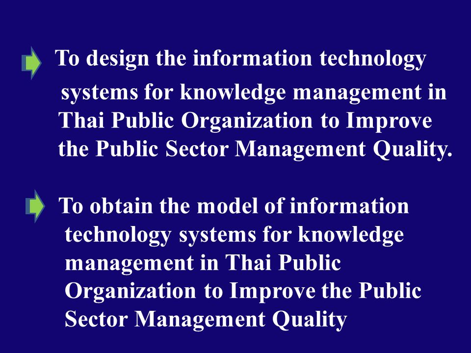 To obtain the model of information technology systems for knowledge management in Thai Public Organization to Improve the Public Sector Management Quality To design the information technology systems for knowledge management in Thai Public Organization to Improve the Public Sector Management Quality.