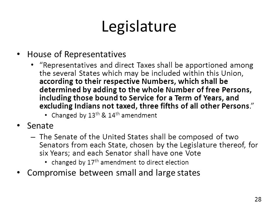 Legislature House of Representatives Representatives and direct Taxes shall be apportioned among the several States which may be included within this