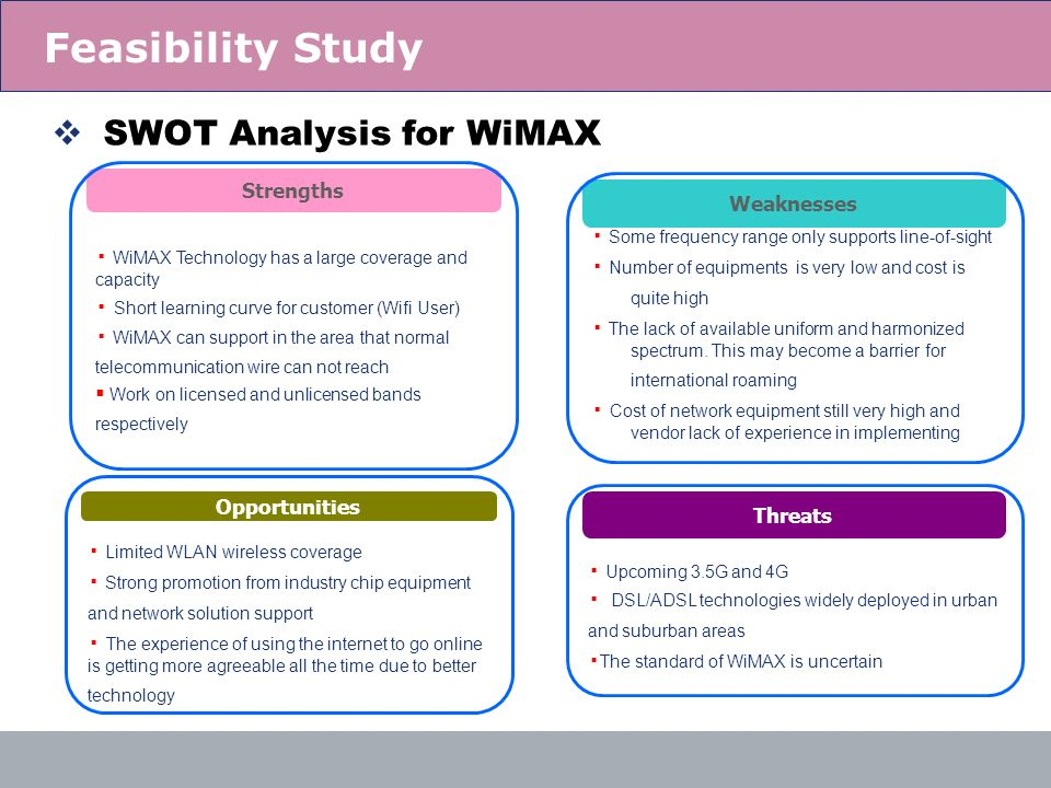 19 SWOT Analysis for WiMAX Weaknesses Some frequency range only supports line-of-sight Number of equipments is very low and cost is quite high The lac