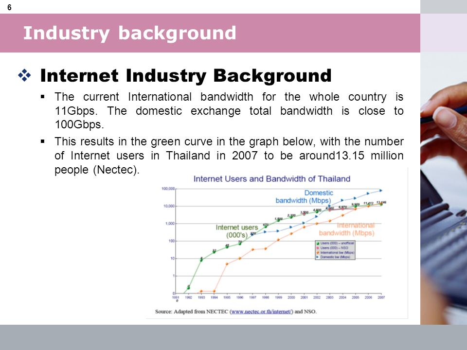LOGO 7 Industry background The main service providers in Thailand are United Broadband Technology (UBT), Q-Net by Samart, CS Loxinfo, TOT, TT&T, Advance Datanetwork Communication (ADC) and True Corporation In Thailand has population around 63 millions user but the number of internet user is around 13.5 million so, it may imply that market still has potential in growing.