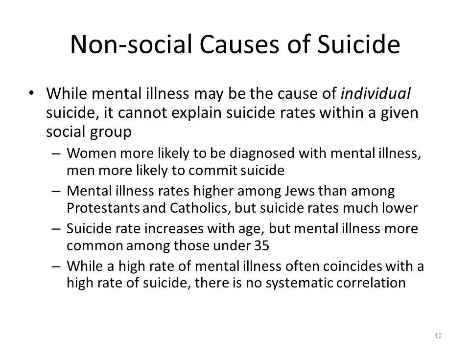 Non-social Causes of Suicide While mental illness may be the cause of individual suicide, it cannot explain suicide rates within a given social group
