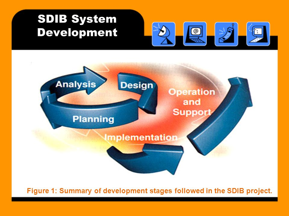 SDIB System Development Figure 1: Summary of development stages followed in the SDIB project.