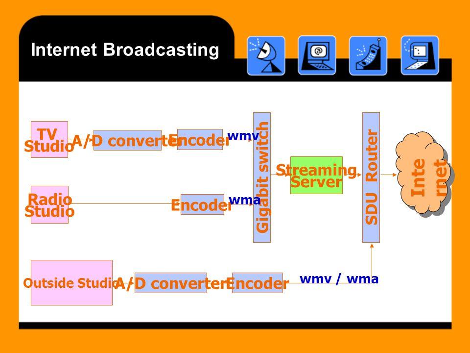 Internet Broadcasting TV Studio Radio Studio Outside Studio EncoderA/D converter Encoder SDU Router Inte rnet Gigabit switch Streaming Server wmv Encoder wma wmv / wma