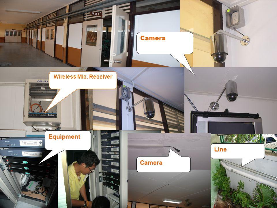 Camera Equipment Line Wireless Mic. Receiver Camera