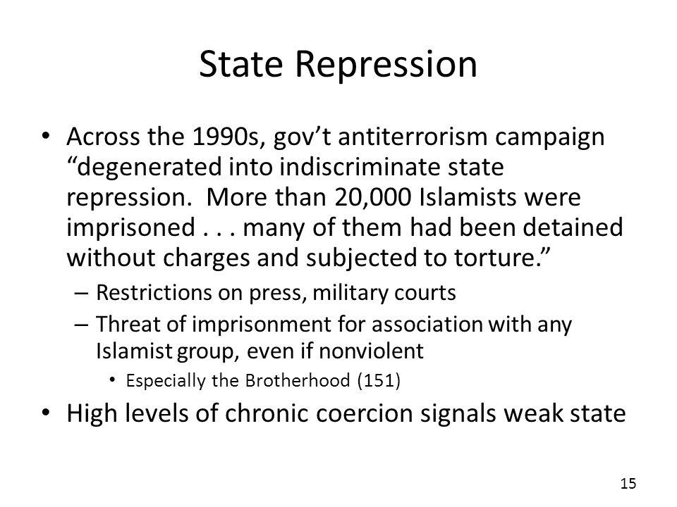 State Repression Across the 1990s, govt antiterrorism campaign degenerated into indiscriminate state repression. More than 20,000 Islamists were impri