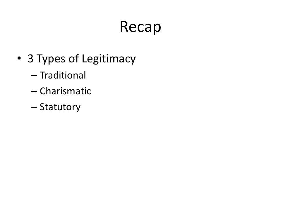 Recap 3 Types of Legitimacy – Traditional – Charismatic – Statutory