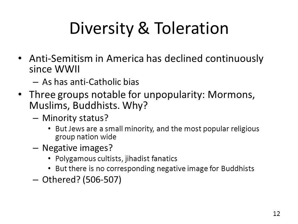 Diversity & Toleration Anti-Semitism in America has declined continuously since WWII – As has anti-Catholic bias Three groups notable for unpopularity: Mormons, Muslims, Buddhists.