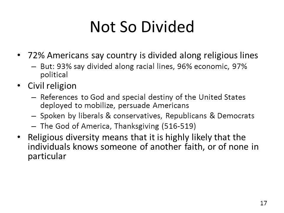 Not So Divided 72% Americans say country is divided along religious lines – But: 93% say divided along racial lines, 96% economic, 97% political Civil religion – References to God and special destiny of the United States deployed to mobilize, persuade Americans – Spoken by liberals & conservatives, Republicans & Democrats – The God of America, Thanksgiving (516-519) Religious diversity means that it is highly likely that the individuals knows someone of another faith, or of none in particular 17