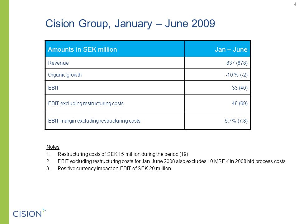 Cision Group, January – June 2009 Amounts in SEK millionJan – June Revenue837 (878) Organic growth-10 % (-2) EBIT33 (40) EBIT excluding restructuring costs48 (69) EBIT margin excluding restructuring costs5.7% (7.8) Notes 1.Restructuring costs of SEK 15 million during the period (19) 2.EBIT excluding restructuring costs for Jan-June 2008 also excludes 10 MSEK in 2008 bid process costs 3.Positive currency impact on EBIT of SEK 20 million 4