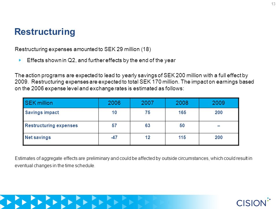 13 Restructuring Restructuring expenses amounted to SEK 29 million (18) Effects shown in Q2, and further effects by the end of the year The action pro