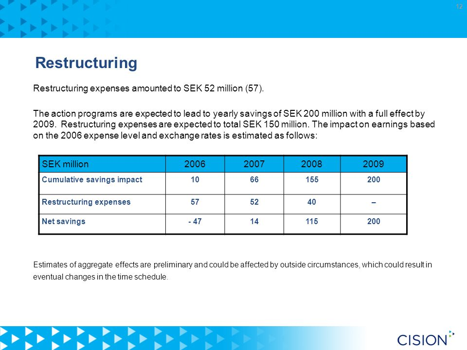 12 Restructuring Restructuring expenses amounted to SEK 52 million (57).