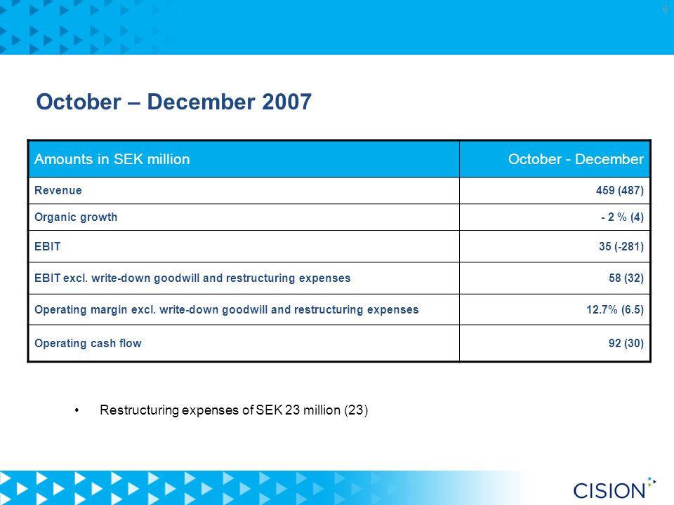 6 October – December 2007 Amounts in SEK millionOctober - December Revenue459 (487) Organic growth- 2 % (4) EBIT35 (-281) EBIT excl.