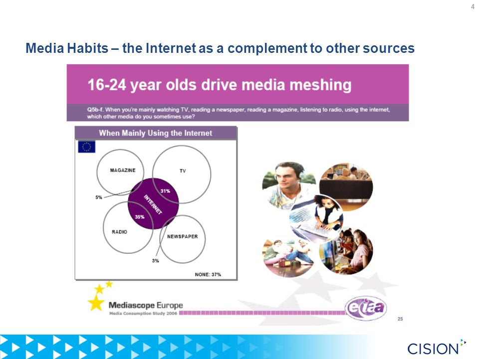 4 Media Habits – the Internet as a complement to other sources