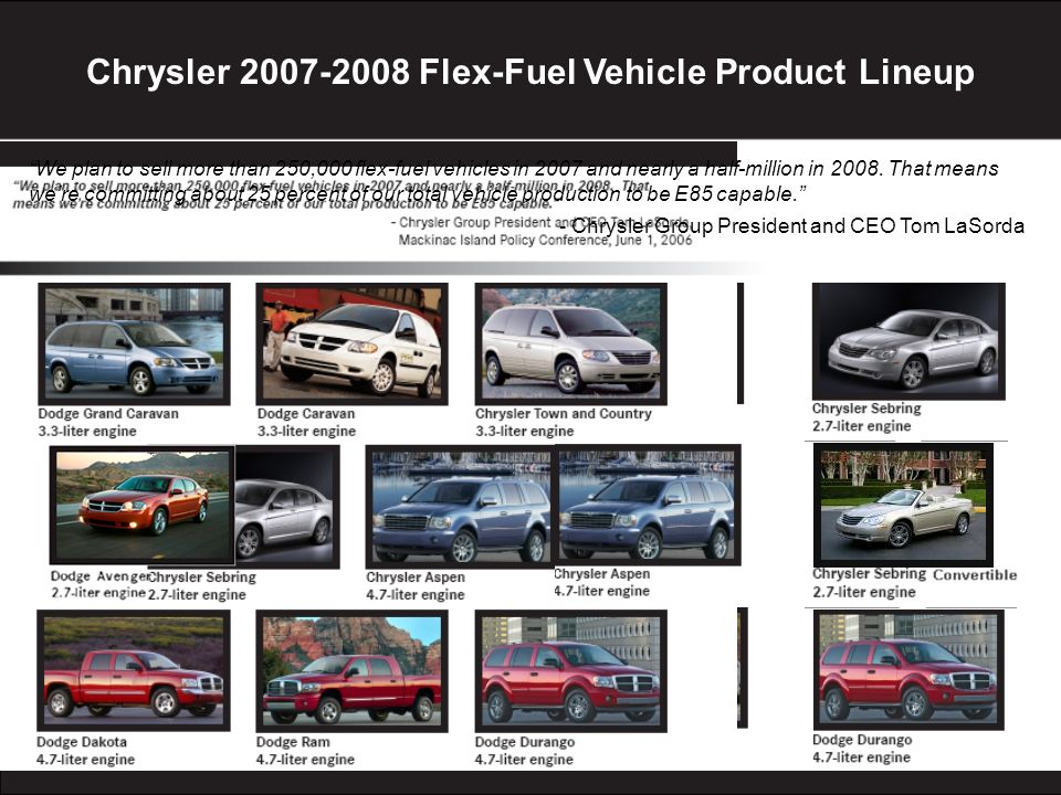 Chrysler 2007-2008 Flex-Fuel Vehicle Product Lineup We plan to sell more than 250,000 flex-fuel vehicles in 2007 and nearly a half-million in 2008.