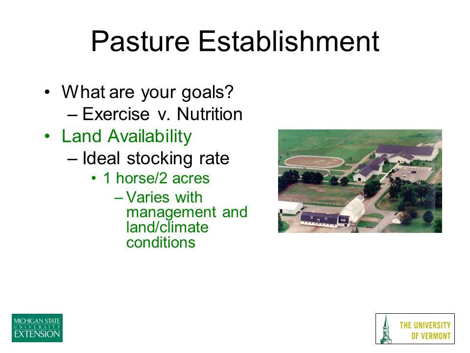 Soil Testing Basis for pasture establishment and renovation Basis for manure management plan