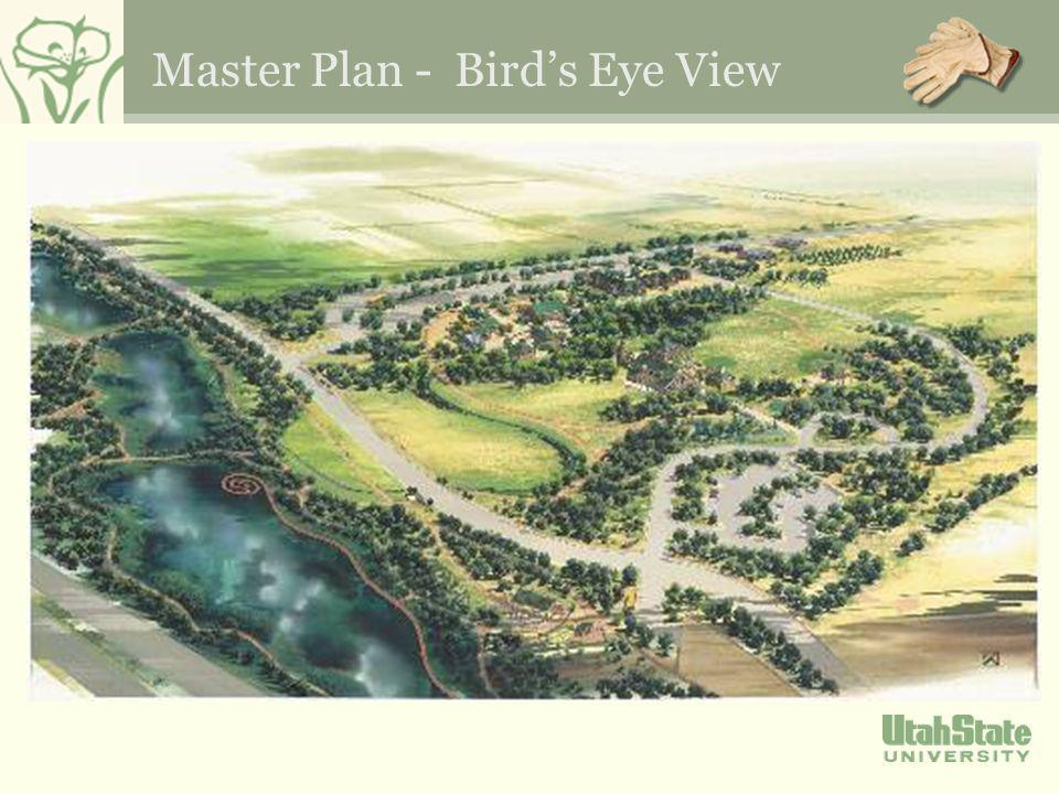 Master Plan - Birds Eye View