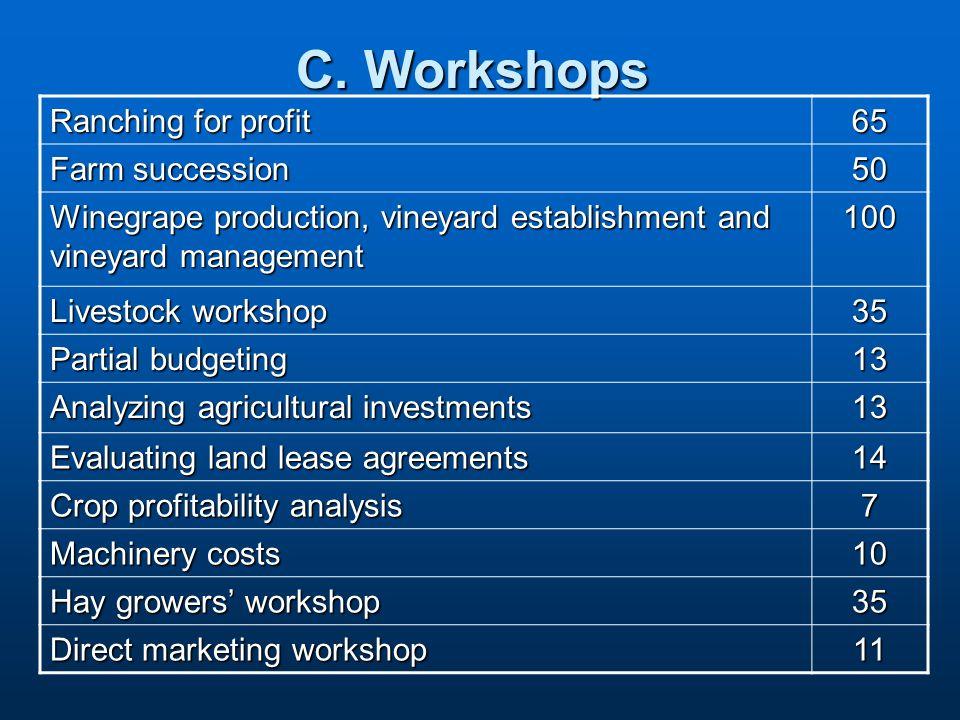 C. Workshops Ranching for profit 65 Farm succession 50 Winegrape production, vineyard establishment and vineyard management 100 Livestock workshop 35